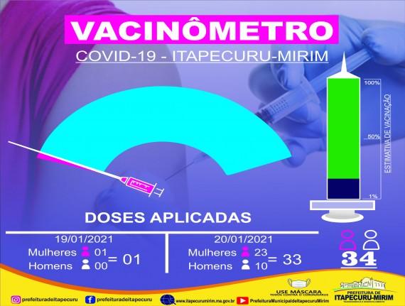 """Confira o """"VACINÔMETRO"""" da Covid-19 em Itapecuru-Mirim…"""