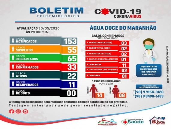 Boletim Epidemiológico atualizado em 30/05/2020 - PREFEITURA…