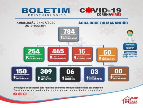 Boletim Epidemiológico atualizado em 04/07/2020 - PREFEITURA DE ÁGUA DOCE DO MARANHÃO