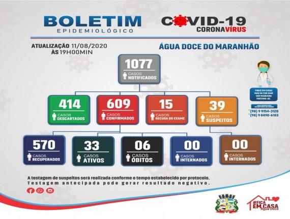 BOLETIM EPIDEMIOLÓGICO: 11/08/2020 - PREFEITURA MUNICIPAL DE…