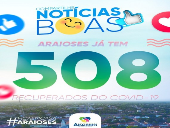 Boletim Epidemiológico COVID – 19 – 11/08/2020 – 508 pacientes RECUPERADOS em Araioses!