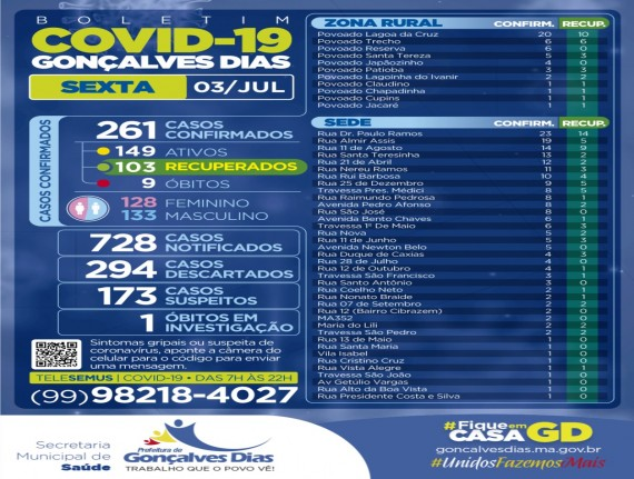 Boletim Epidemiológico 03/07/2020 - sexta