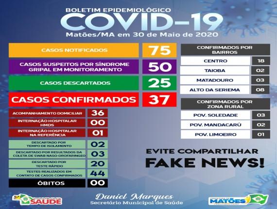 Boletim Diário da COVID-19 no Município de Matões 30-05-2020